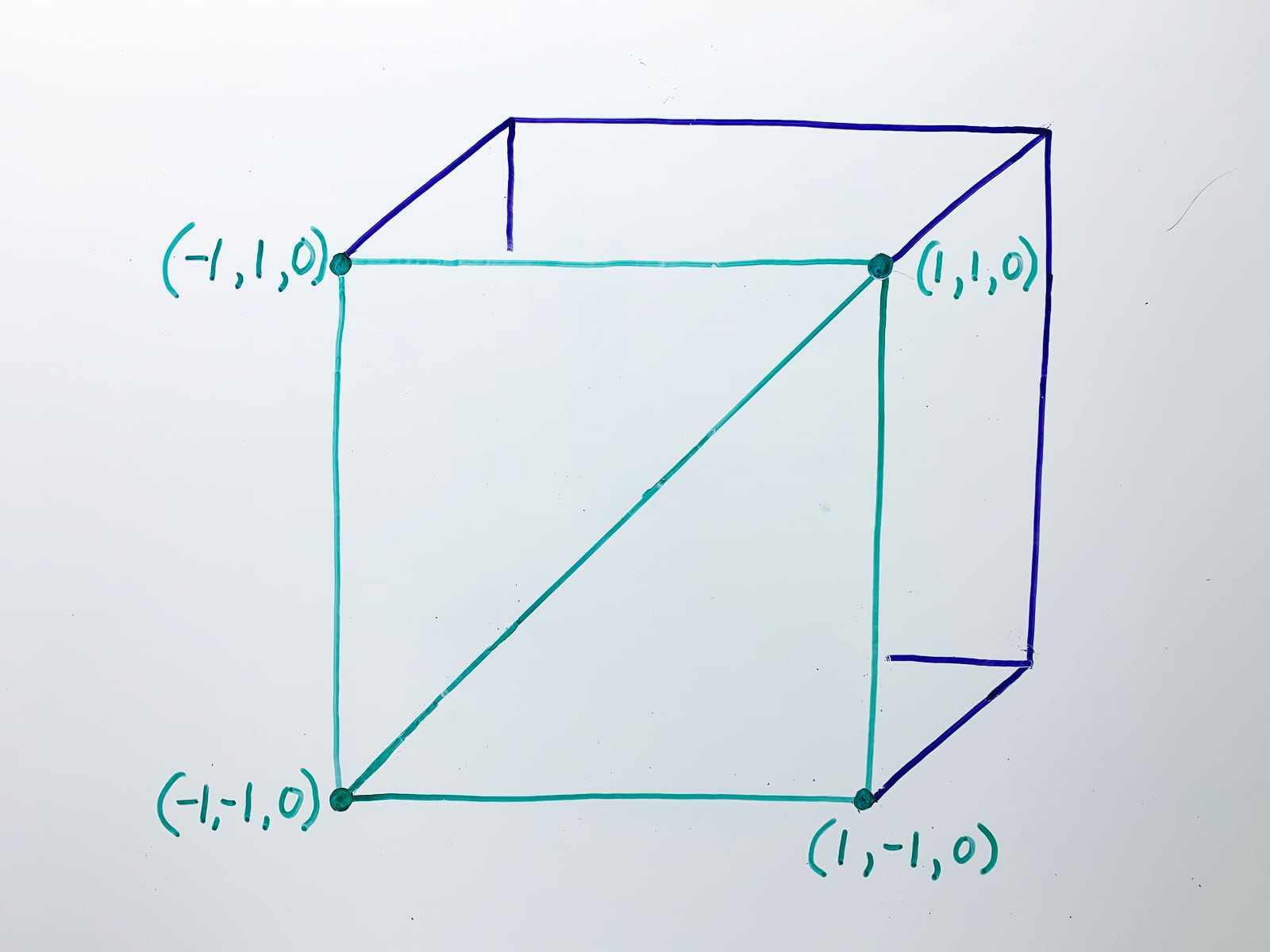 Two triangles filling the camera view in the normalized device coordinate system